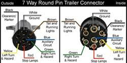 wiring diagram for a 7 way round pin trailer connector on a 40 7 Way Trailer Connector Wiring Diagram Boat click to enlarge Trailer 7-Way Trailer Plug Wiring Diagram