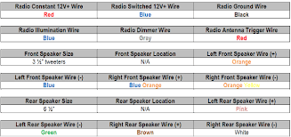 vw stereo wiring diagram vw wiring diagrams