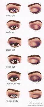 eyeshadow style guide for which type of eye you have deep set is my eyes