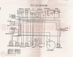 atv fuse box tao atv wiring diagram tao auto wiring diagram schematic tao 110cc atv wiring diagram 07 durango