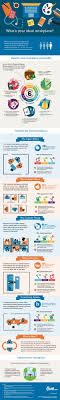what does the ideal workplace look like global young voices credit cool infographics