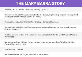 general motors ceo mary barra we re going to disrupt ourselves mary barra bio 1