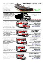 Uhaul Truck S Lhh Zeitgeist U Haul Truck Rates For Nhl Free Agents Lighthouse