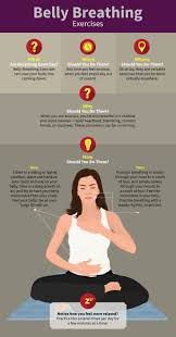 Best 20 Relaxation Breathing ideas on Pinterest Breathing.