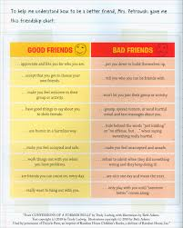 essay on a good friendgood friend and bad friend essay good friend and bad friend essay