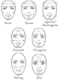 contouring and highlighting for diffe face shapes learn your face shape so you can apply