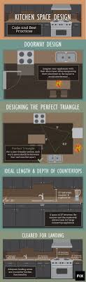 17 best ideas about major kitchen appliances ovens kitchen design layout