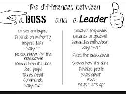 kudos to mr g leader vs boss you deserve a solution kudos to mr g leader vs boss