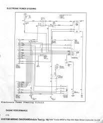 toyota mr2 wiring diagram toyota wiring diagrams mr2ps1 toyota mr wiring diagram