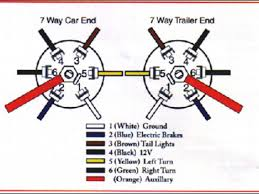 vector 9000 wiring diagram pin wiring diagram pin wiring diagram image wiring diagram pin dodge trailer wiring diagram pin trailer