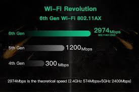 <b>2400Mbps Dual Band Wifi</b> 6 M.2 <b>Wireless Wifi</b> Card For Intel AX200 ...