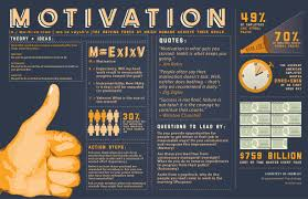 motivation in a nutshell entrepreneur psych motivation in a nutshell