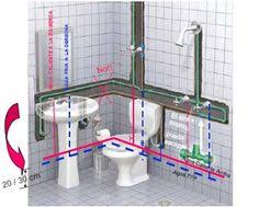 Санузел: лучшие изображения (42) | Небольшие ванные ...