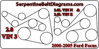 2000 2005 ford focus 2 0l ford focus belt diagram