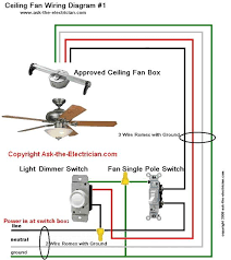 17 best images about electrical cable the family ceiling fan wiring diagram 1