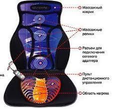 <b>Прибор для массажа</b> (массажный коврик) Gezatone AMG388 ...