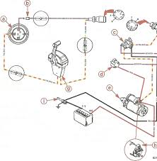 mercruiser ignition wiring diagram mercruiser thunderbolt v ignition wiring diagram thunderbolt auto wiring on mercruiser ignition wiring diagram