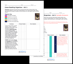 pyg on act summary analysis from the creators the teacher edition of the litchart on pyg on
