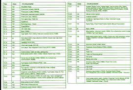 2006 ford f250 fuse diagram 2006 wiring diagrams