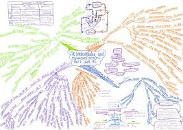 education mind map reg examples mind mapping the cardiovascular and respiratory systems