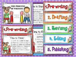 steps for essay writing process best ideas about essay writing essay writing three step writing process