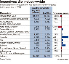 Ford Truck Incentives Bump In July Car Incentives Helps Close More Deals