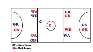 edn      groupproject   teachers infodraft lens  module  photo    netball court png