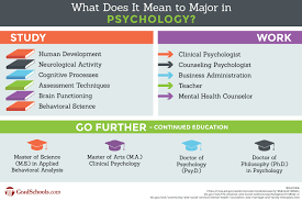 psychology graduate programs psych grad schools psychology graduate programs