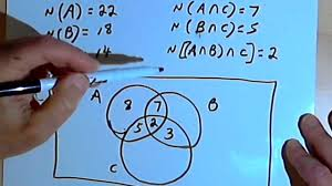solving word problems with venn diagrams         b   youtubesolving word problems   venn diagrams  part      b