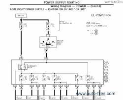 92 nissan 240sx radio wiring diagram wiring diagram 1990 nissan 240sx parts image about wiring diagram
