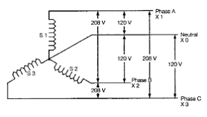 basic transformer training   chapter    federal pacifictherefore a three phase transformer   its secondary connected in a wye configuration for  y   volts will have the available  common three phased