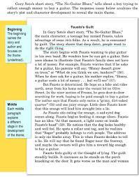 student narrative essays essay prompts and sample student essays essays learning to and write answers narrative essay on