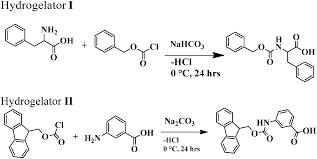 can self assembled hydrogels composed of aromatic amino acid image file c6nj02125e u1 tif