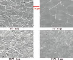Influence of <b>Coating</b> Pigment Porosity on <b>Inkjet</b> Color and ...