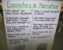 17 best ideas about expository writing writing expository writing anchor chart expository vs narrative compositions