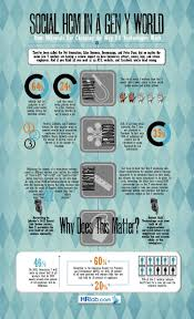 social recruiting in a gen y world visual ly social recruiting in a gen y world infographic