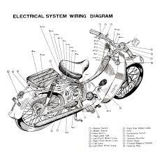 honda c70 wiring diagram honda diy wiring diagrams c70 wiring diagram nilza net