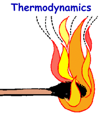 THERMODYNAMICS,enotropy,first law of THERMODYNAMICS,second law of THERMODYNAMICS,