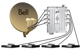copy     of copy of bell tv    hd system   jpgsatellite dish wiring diagram photo album diagrams