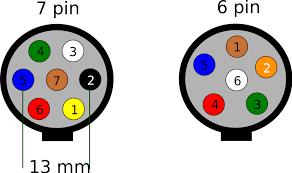 trailer wiring readingrat net Seven Pin Trailer Wiring file aus type2 svg wikimedia commons, wiring diagram seven pin trailer wiring diagram