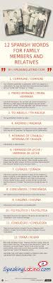 best images about spanish familia unit family co yerna chozno other spanish words for family members and relatives infographic