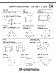 geometry formulas cheat sheet school geometry help geometry these sheets tells you all you need to know about basic geometry formula for a range of and geometric shapes by the math
