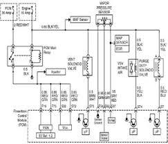 automotive wiring diagram  automotive wiring diagram software        automotive wiring diagram  vent solenoid valve automotive wiring diagram software  automotive wiring diagram software