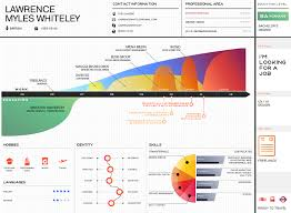 infographics cv lawrence miles whiteley business infographics cv lawrence miles whiteley consulting