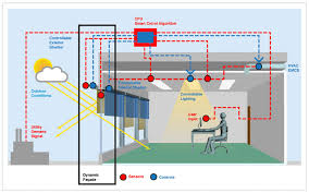 hvac control system diagrams   jpghvac control system design diagrams photo album diagrams