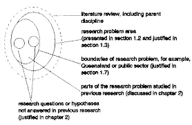 What is a Literature Review    In Depth Evaluation of Previous Papers