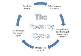 essay child poverty uk