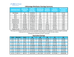 compensation package healthset earnings statement and retirement savings