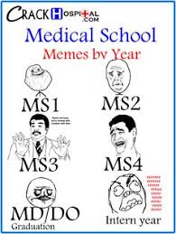 Medical Memes on Pinterest | Paramedics, Meme and Medical Humor via Relatably.com