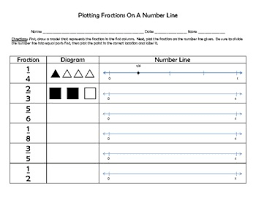 Ordering Fractions On A Number Line Worksheet 4th Grade - Locate ...1000 images about fractions on pinterest fractions equivalent